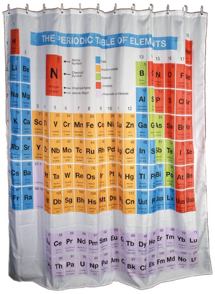 tenda tabella periodica